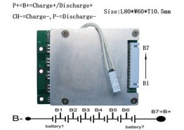 25.9V 7S Li-ion Battery BMS Battery Management Solution